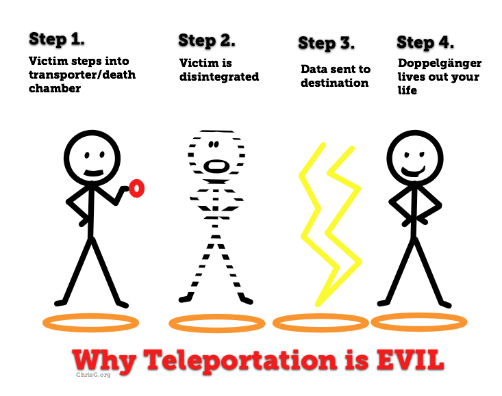 Why-teleportation-evil.png